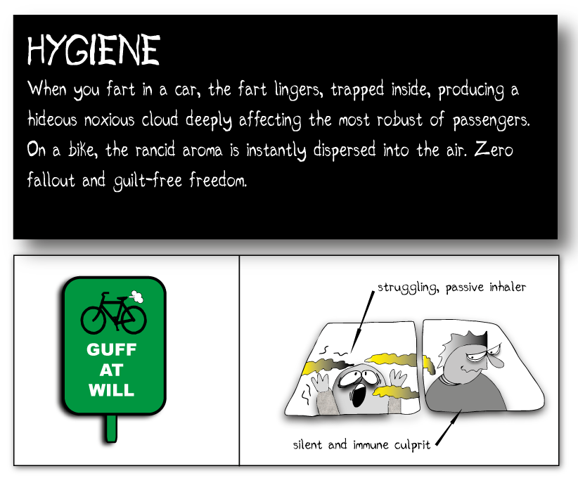 HYGIENE When you fart in a car, the fart lingers and is trapped inside, producing a hideous noxious which affects even the most robust of passengers. ( passenger struggling and drowning in a cloud of hideous gas) When you fart on a bike, the rancid aroma is instantly dispersed into the air. Zero fallout and guilt-free freedom. Guff at will sign.